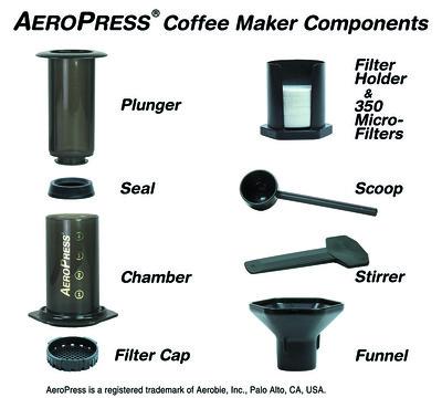 Aeropress components